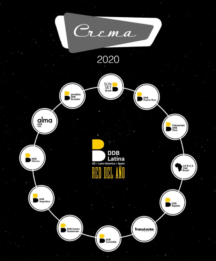 Crema 2020